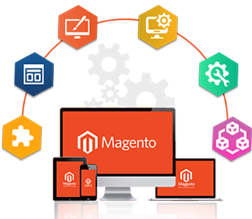 Image result for Magento Development