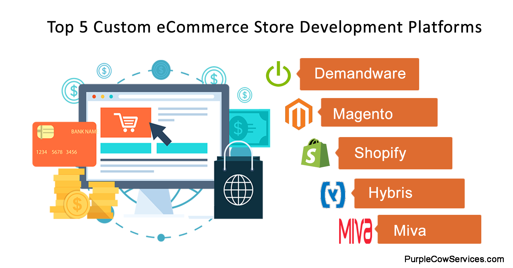 Top 5 eCommerce Development Platform